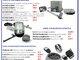Telefonspynės (domofonai), įeigos (įėjimo) kontrolės įranga