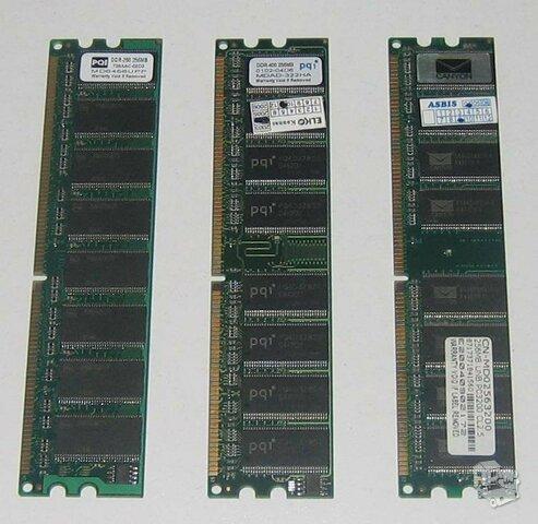 Naudoti RAM